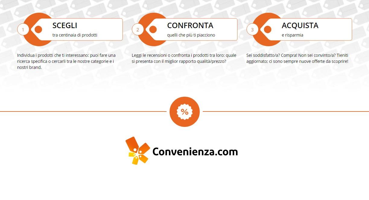 Tutti i vantaggi di Convenienza.com